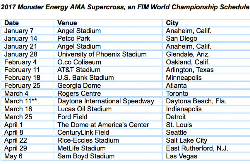 Supercross: 2017 Schedule Announced - Cycle News