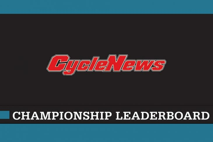 Cycle News Leaderboard