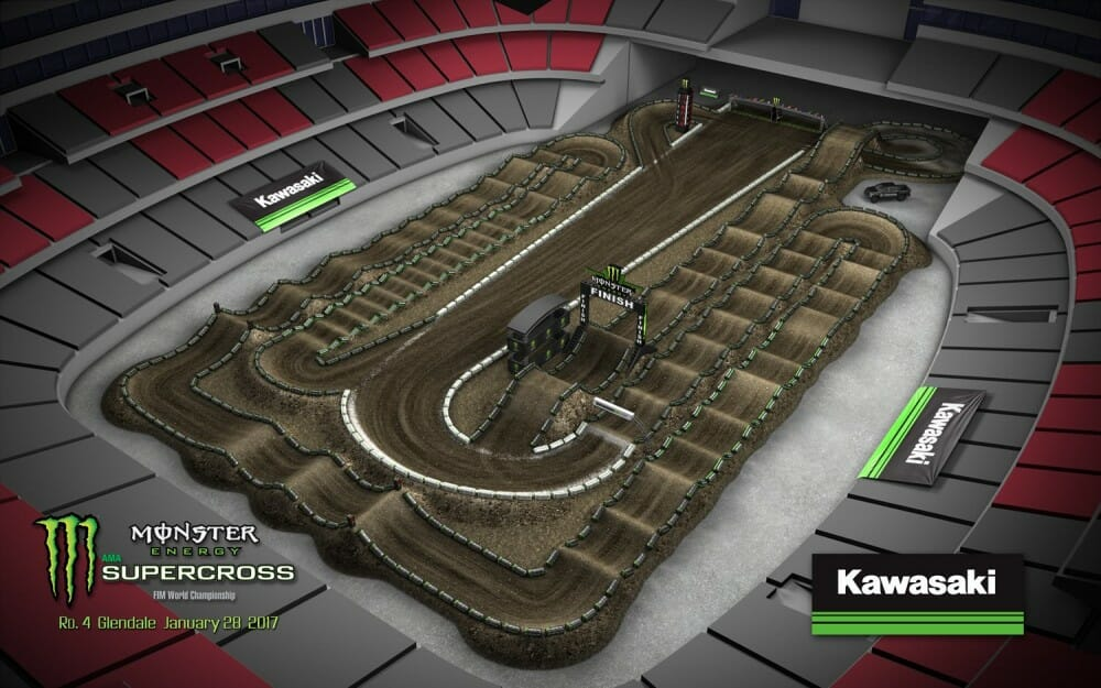 Supercross Track Maps Cycle News - Us bank stadium supercross track map