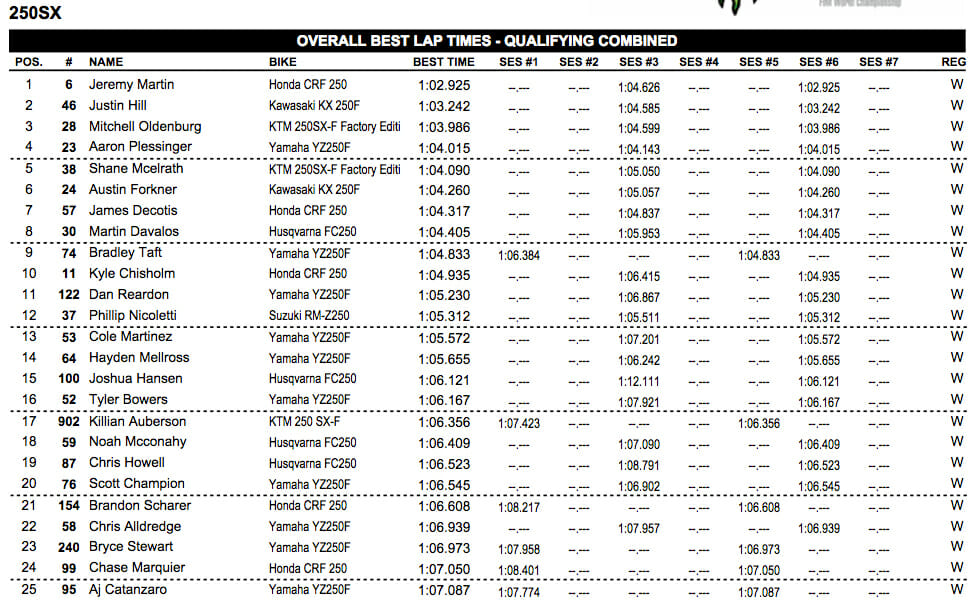 250-q-results