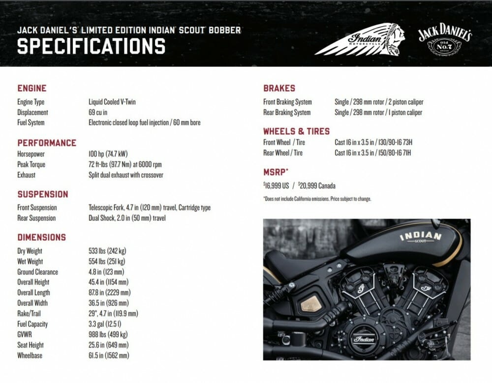 Jack Daniels Limited Edition Indian Scout Bobber Cycle News