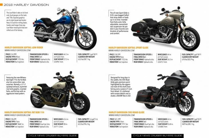2018 Cycle News Cruiser Buyers Guide Harley Davidson Specs