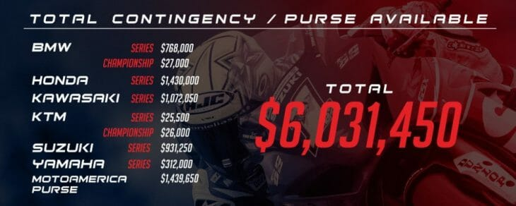 MotoAmerica Announces Record Contingency Payout For 2018