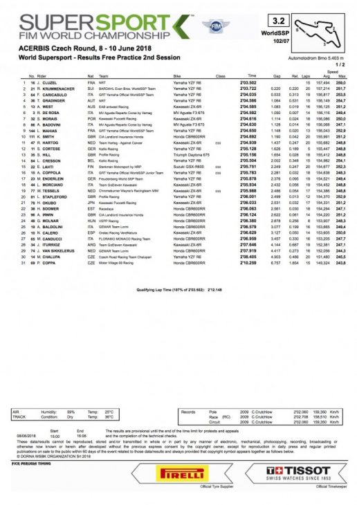 WorldSSP times from Friday.
