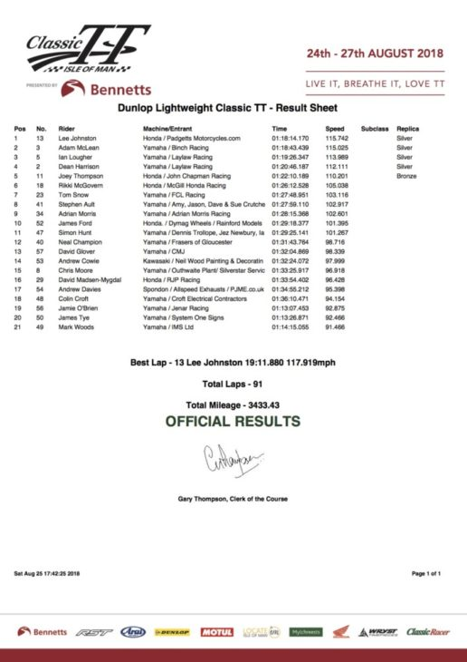 2018-Classic-Lightweight-TT-Race-Result-Johnston-2
