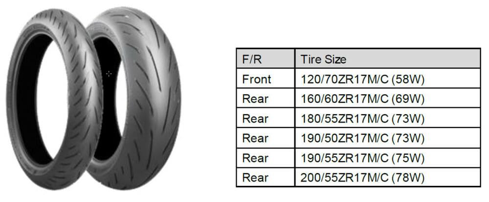 Bridgestone Launches Battlax Hypersport S22 Sports Radial Motorcycle Tires