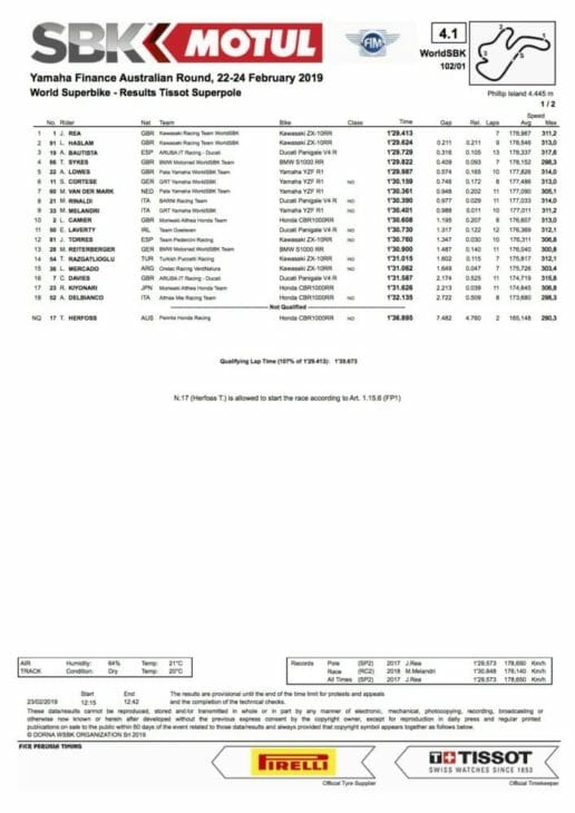2019 Australia WorldSBK Results, WorldSBK Superpole Rea fastest