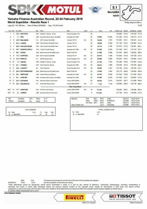2019 Australia WorldSBK Results, WorldSBK Race One Bautista wins