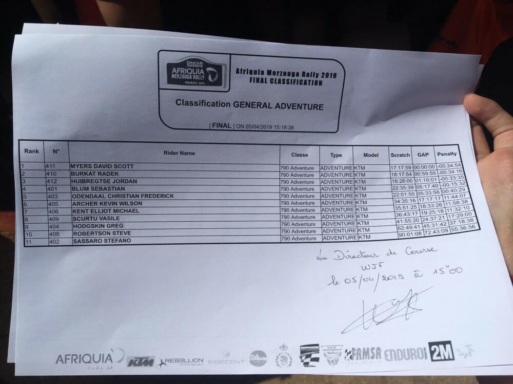 2019 KTM Ultimate Race Final Result