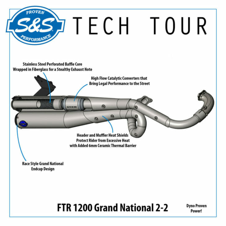S&S Cycle Grand National 2:2 High Pipe for 2019 Indian® FTR 1200®