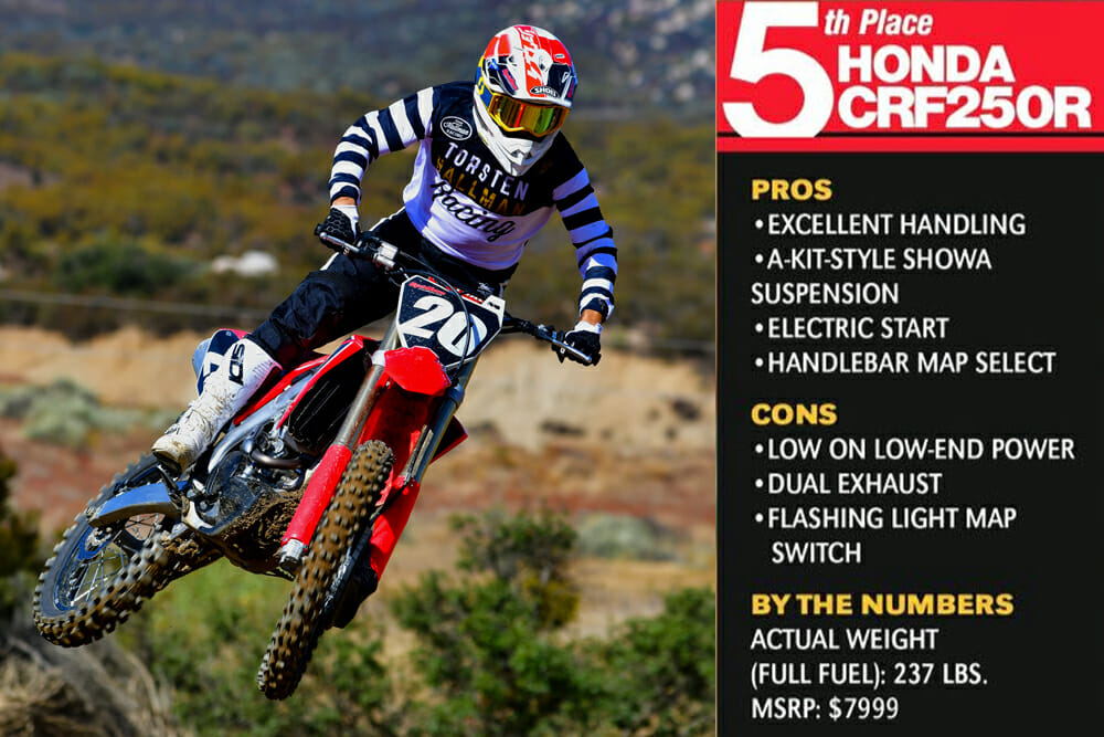The 2020 Honda CRF250R took fifth place in the Cycle News 2020 250cc Four-Stroke Motocross Shootout