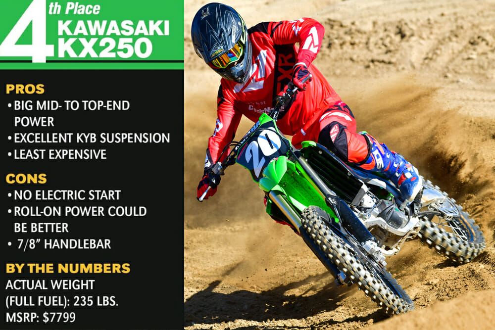 The 2020 Kawasaki KX250 took fourth place in the Cycle News 2020 250cc Four-Stroke Motocross Shootout