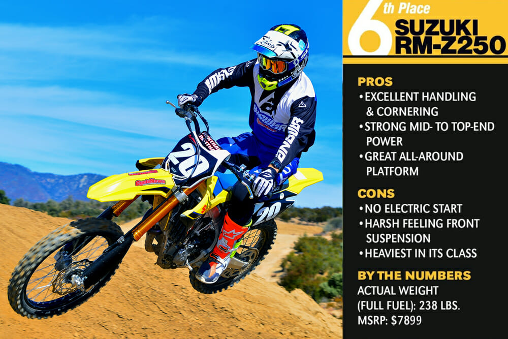 The 2020 Suzuki RM-Z250 took sixth place in the Cycle News 2020 250cc Four-Stroke Motocross Shootout
