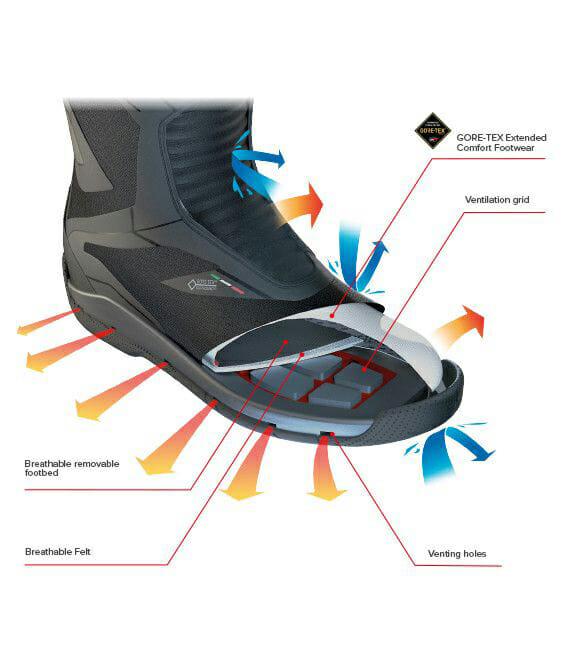 TCX Airwire Gore-Tex Surround Boots