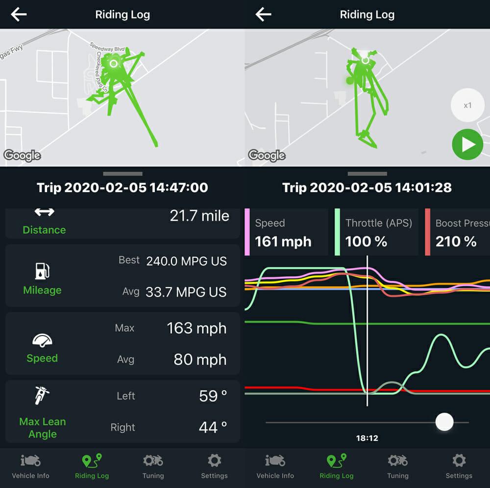 Rideology app on the 2020 Kawasaki Z H2.