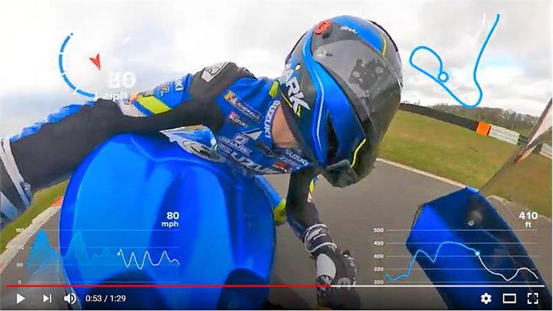 Sylvain Guintoli GSX-R1000R On-Track Test Video